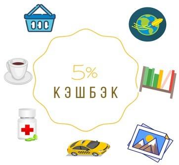 TalkBank - карта с кэшбэком