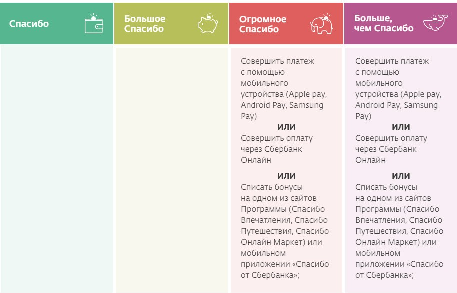 Изображение - Что такое кэшбэк на банковской карте сбербанка zadanienavibor2-1